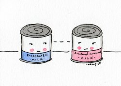 Cartoon of Cans of Evaporated Milk and Condensed Milk